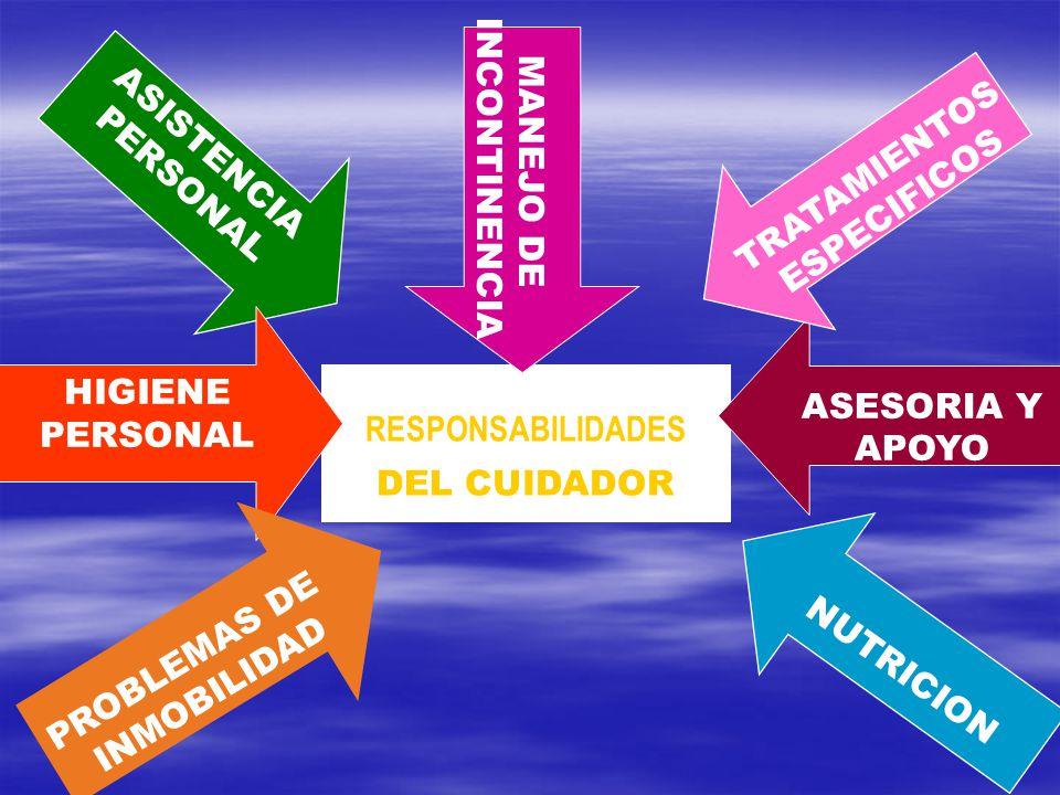 ASISTENCIA PERSONAL. INCONTINENCIA. MANEJO DE. TRATAMIENTOS. ESPECIFICOS. HIGIENE. PERSONAL. ASESORIA Y.