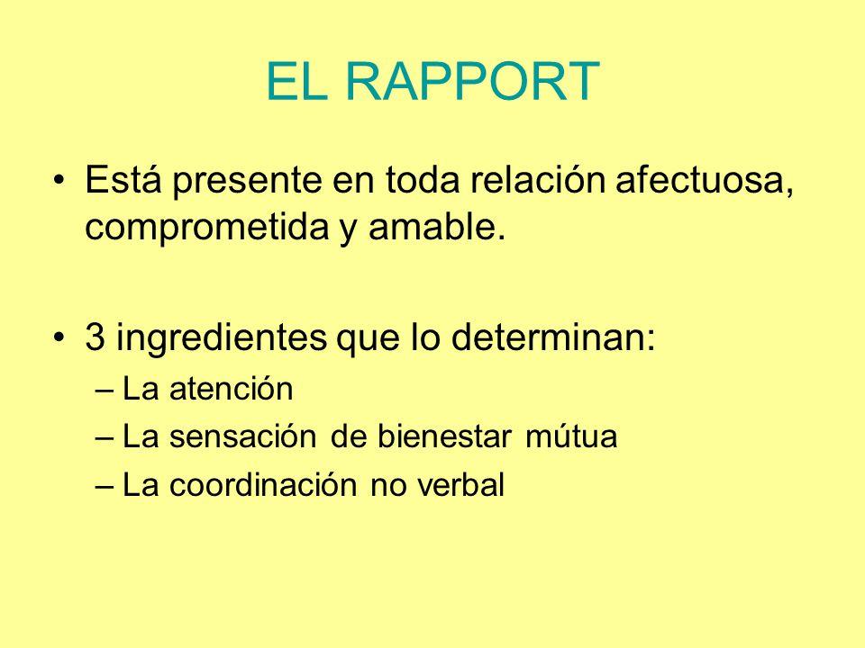 EL RAPPORT Está presente en toda relación afectuosa, comprometida y amable. 3 ingredientes que lo determinan:
