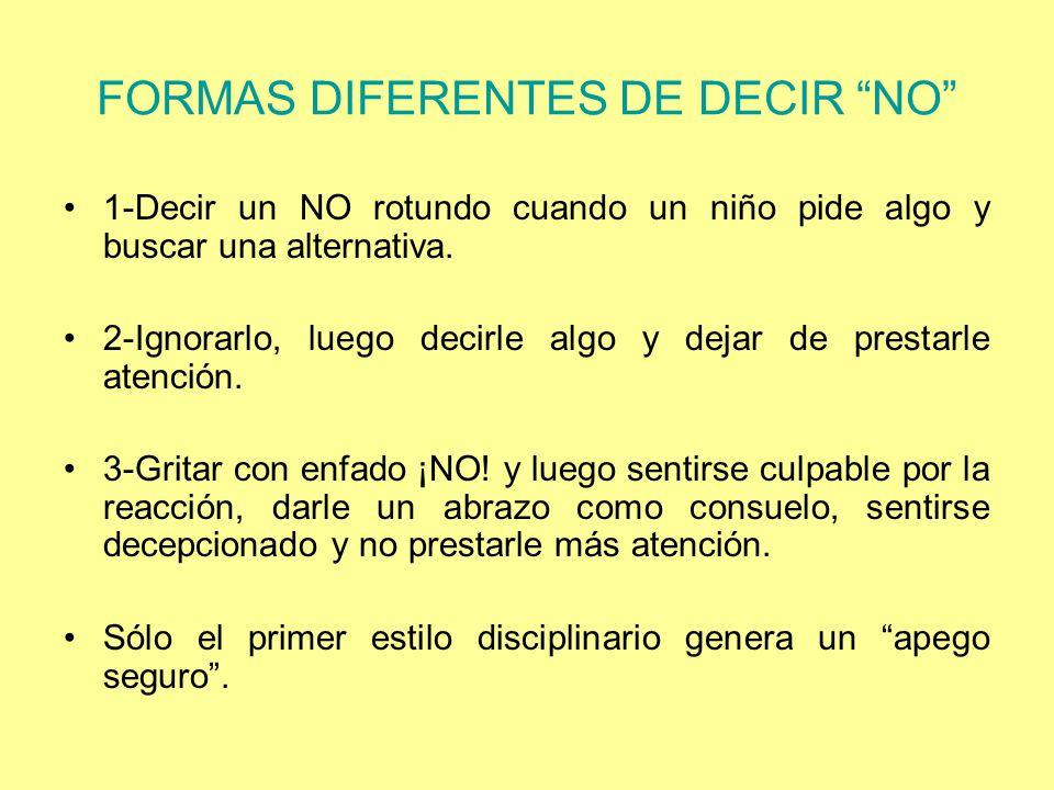 FORMAS DIFERENTES DE DECIR NO