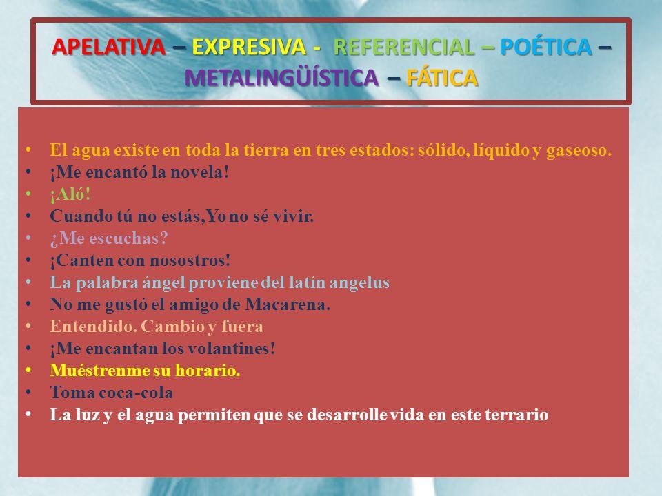 APELATIVA – EXPRESIVA - REFERENCIAL – POÉTICA – METALINGÜÍSTICA – FÁTICA