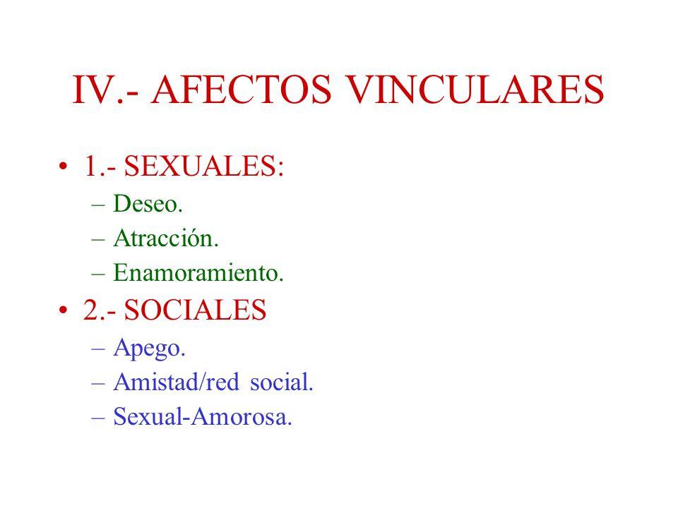 IV.- AFECTOS VINCULARES