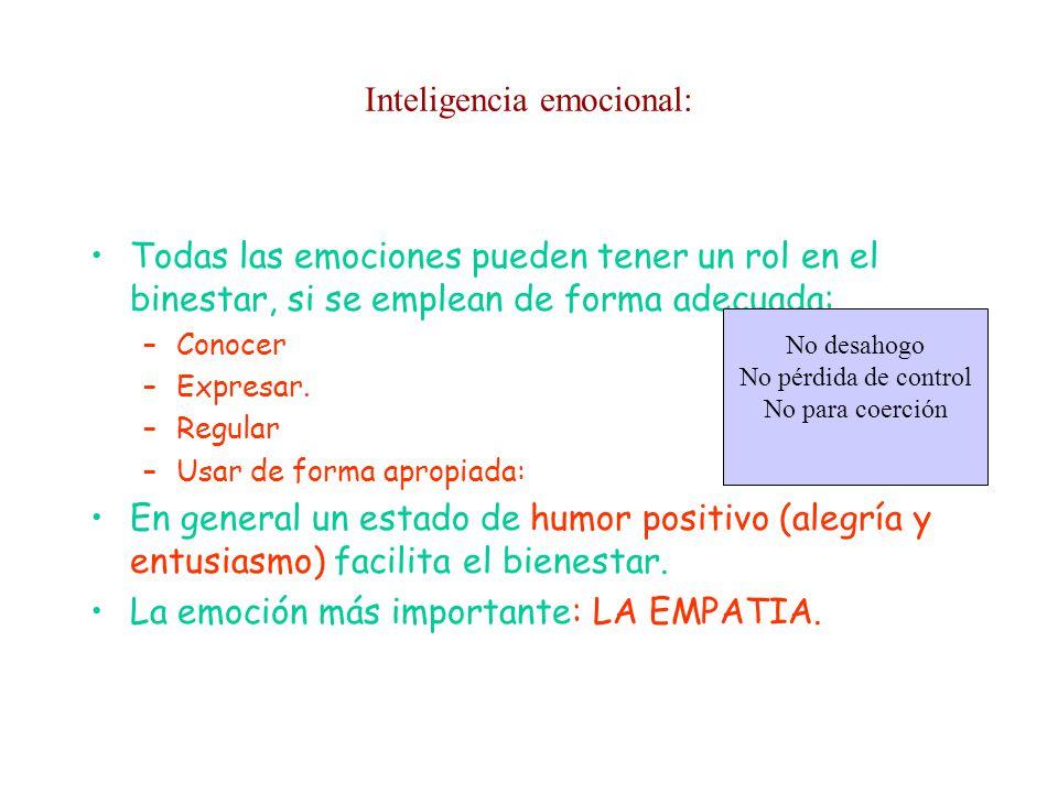 Inteligencia emocional: