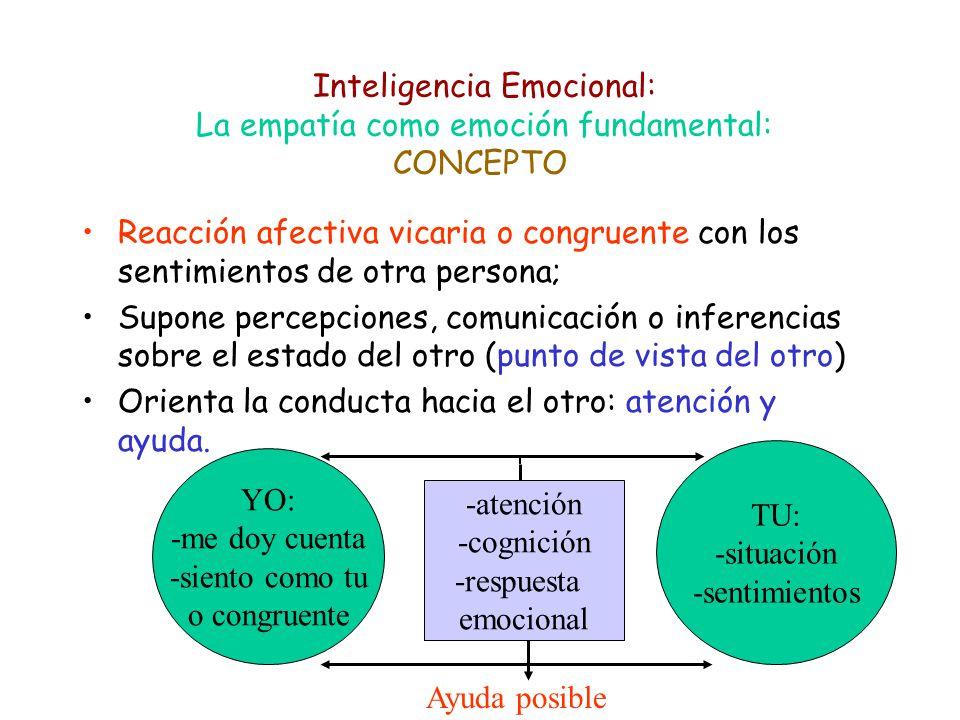 Inteligencia Emocional: La empatía como emoción fundamental: CONCEPTO