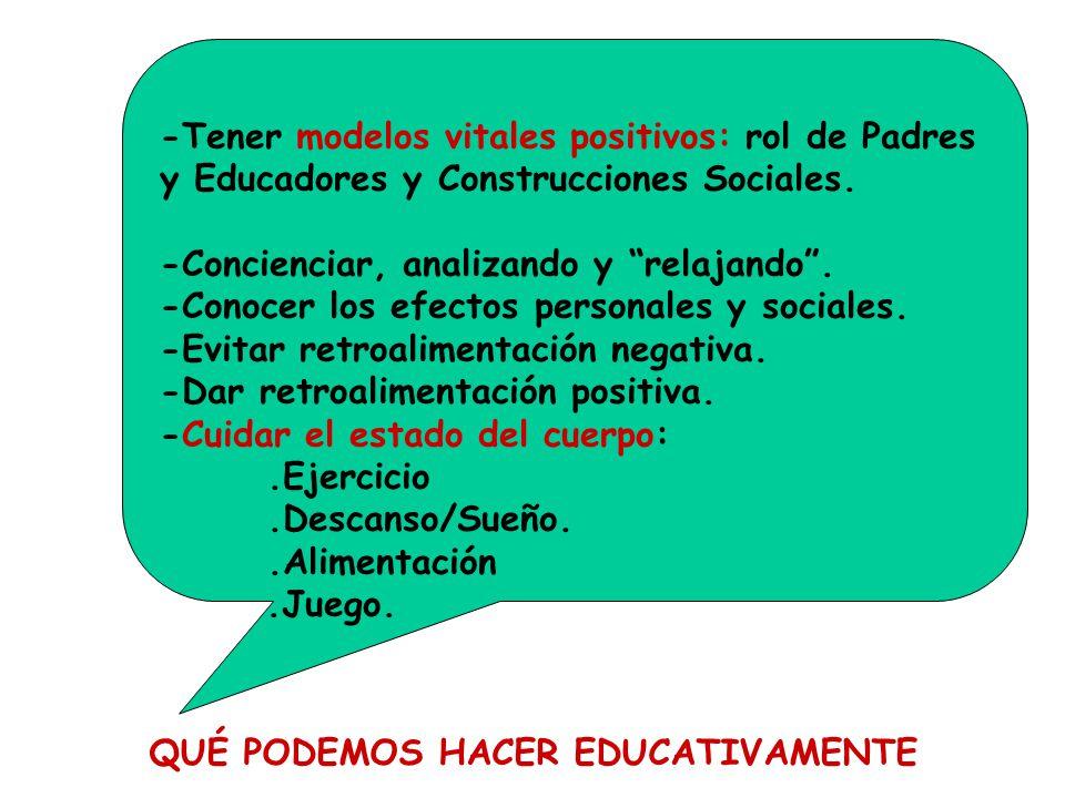 -Tener modelos vitales positivos: rol de Padres y Educadores y Construcciones Sociales.