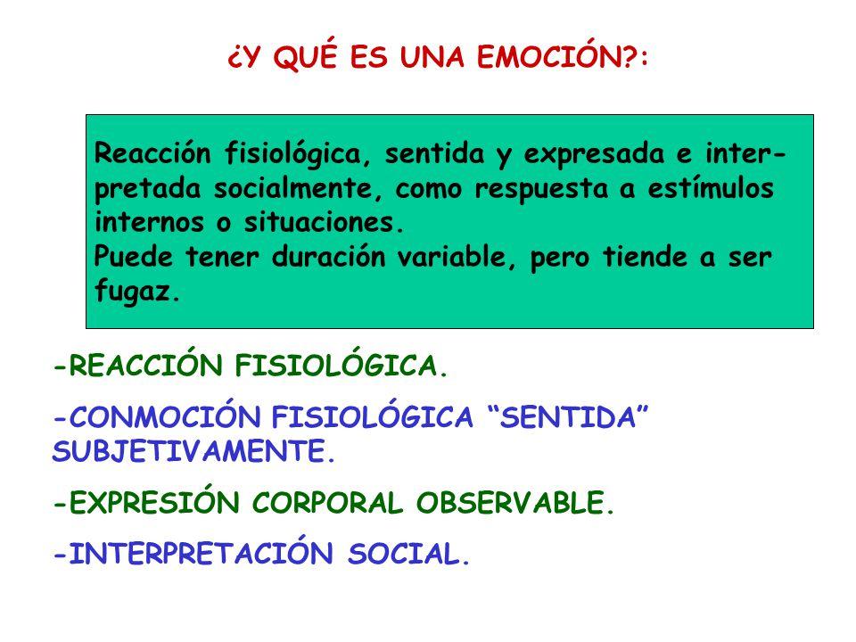 ¿Y QUÉ ES UNA EMOCIÓN : -REACCIÓN FISIOLÓGICA. -CONMOCIÓN FISIOLÓGICA SENTIDA SUBJETIVAMENTE. -EXPRESIÓN CORPORAL OBSERVABLE.
