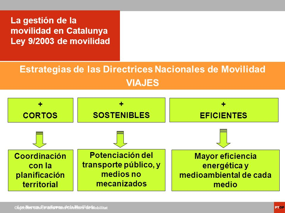 La gestión de la movilidad en Catalunya Ley 9/2003 de movilidad