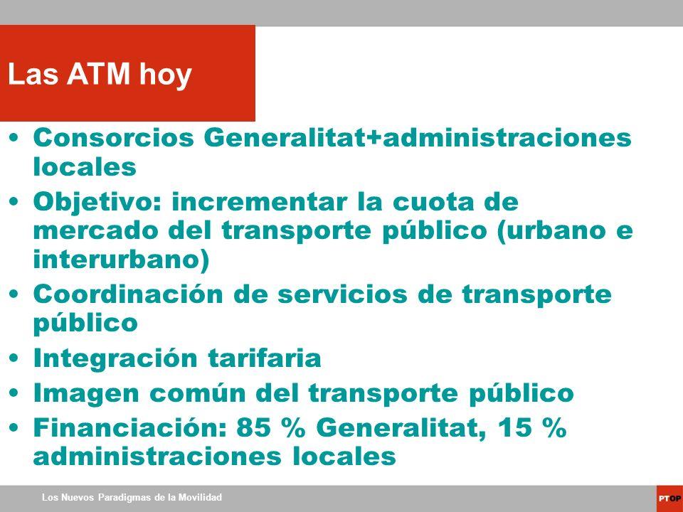 Las ATM hoy Consorcios Generalitat+administraciones locales