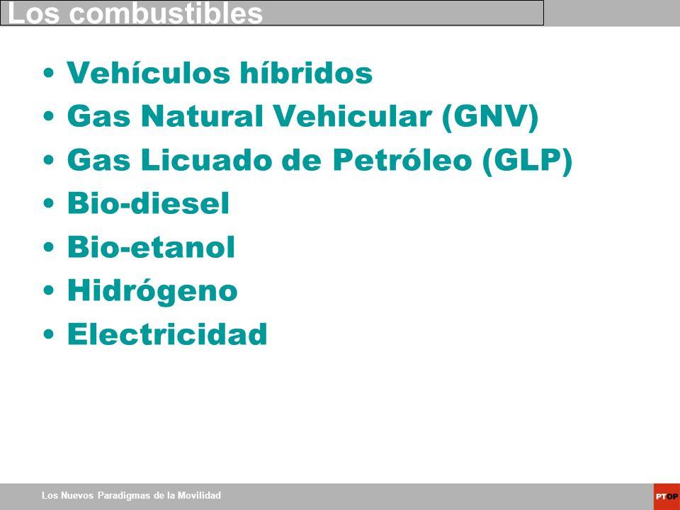 Gas Natural Vehicular (GNV) Gas Licuado de Petróleo (GLP) Bio-diesel