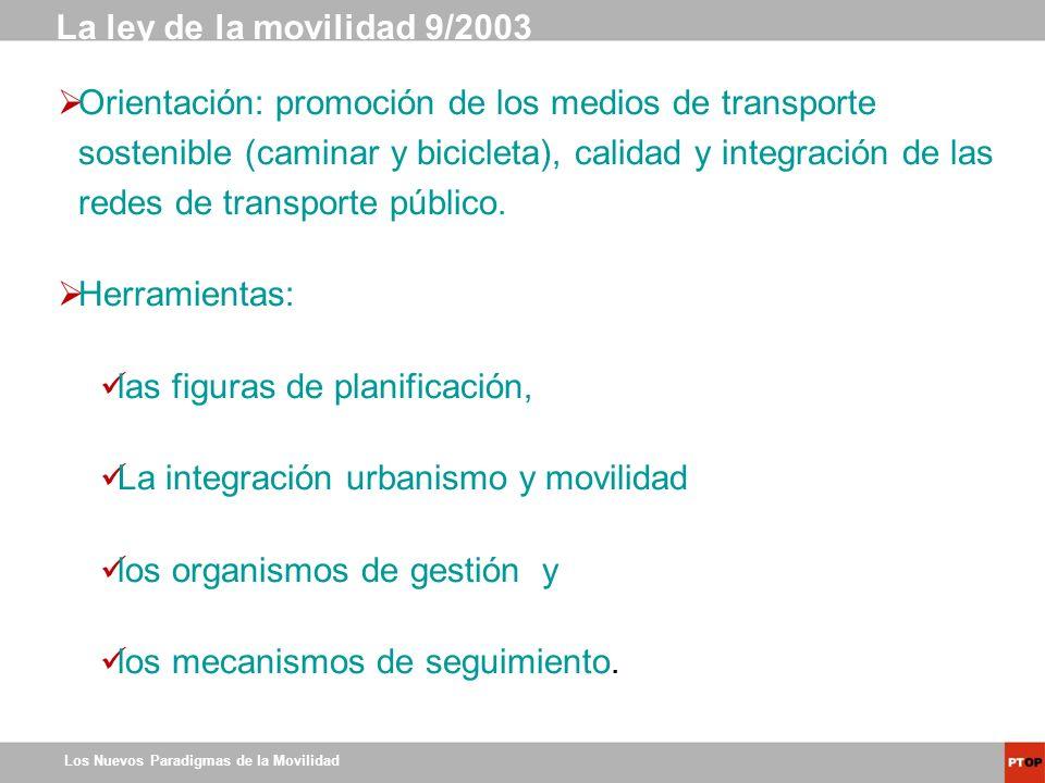las figuras de planificación, La integración urbanismo y movilidad