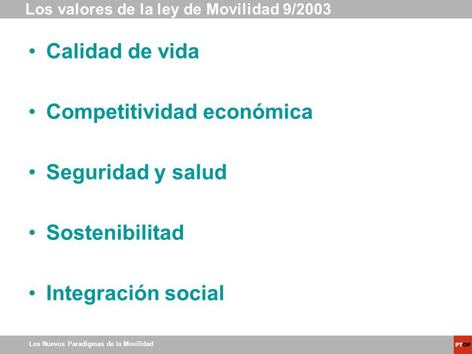 Los valores de la ley de Movilidad 9/2003