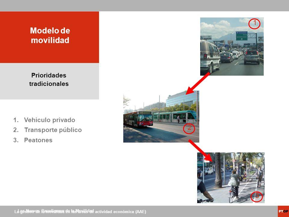 Modelo de movilidad 1 2 3 3 Prioridades tradicionales Vehiculo privado