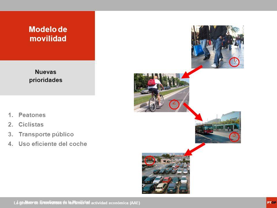 Modelo de movilidad 1 2 3 4 Nuevas prioridades Peatones Ciclistas