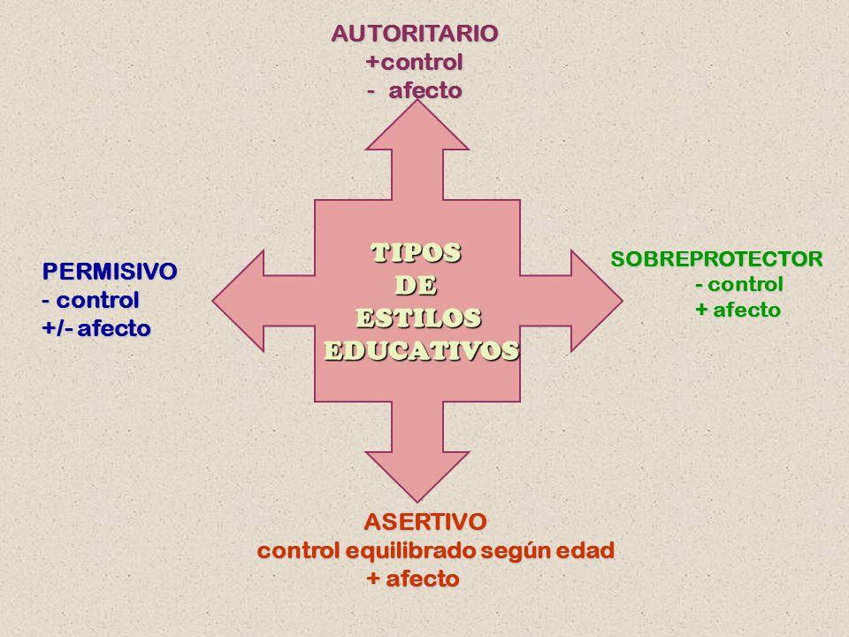 TIPOS DE ESTILOS EDUCATIVOS