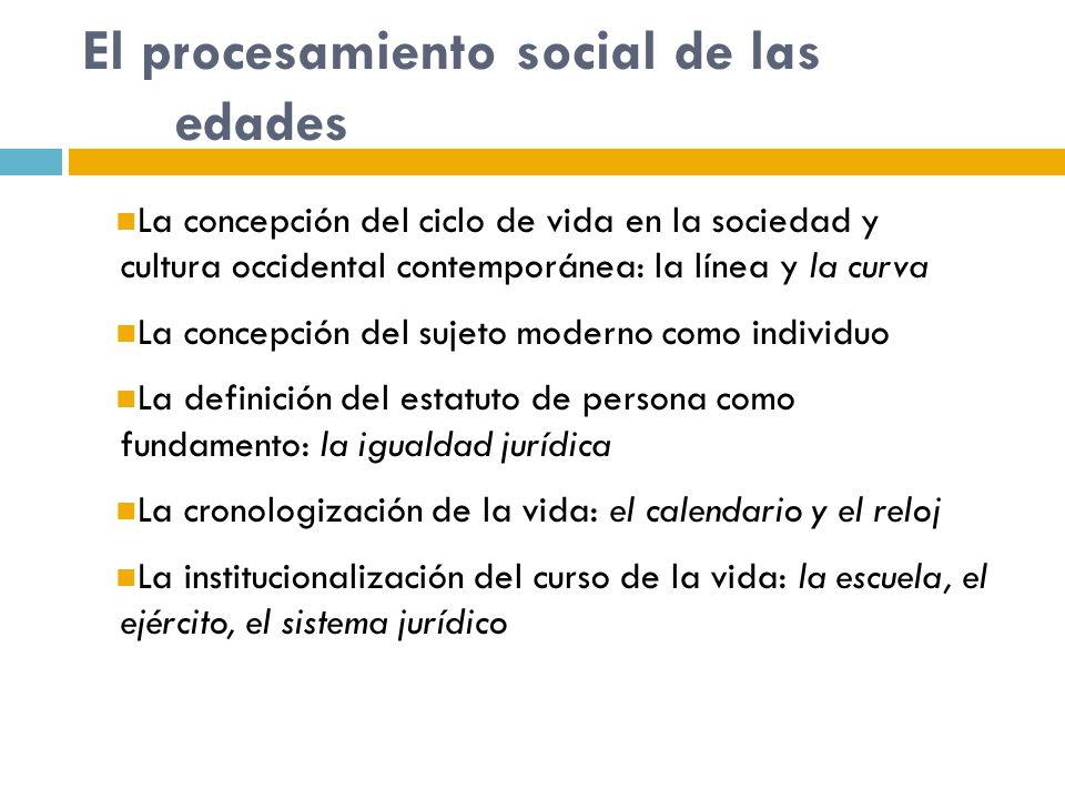 El procesamiento social de las edades