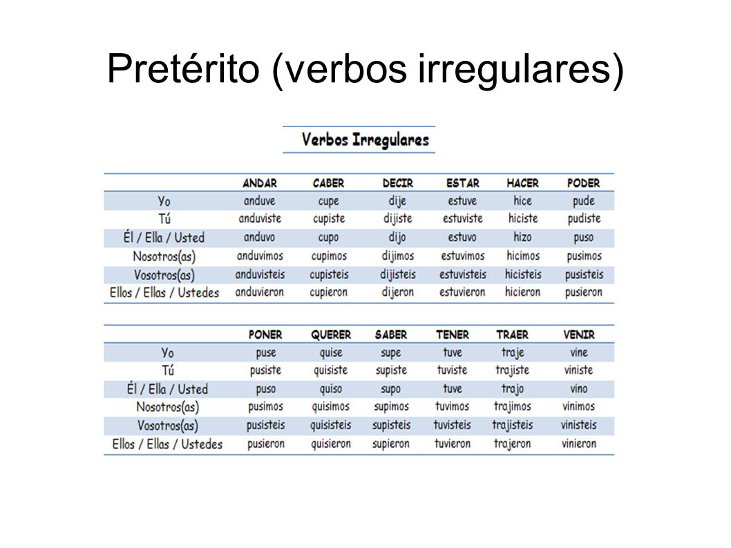 Pretérito (verbos irregulares)