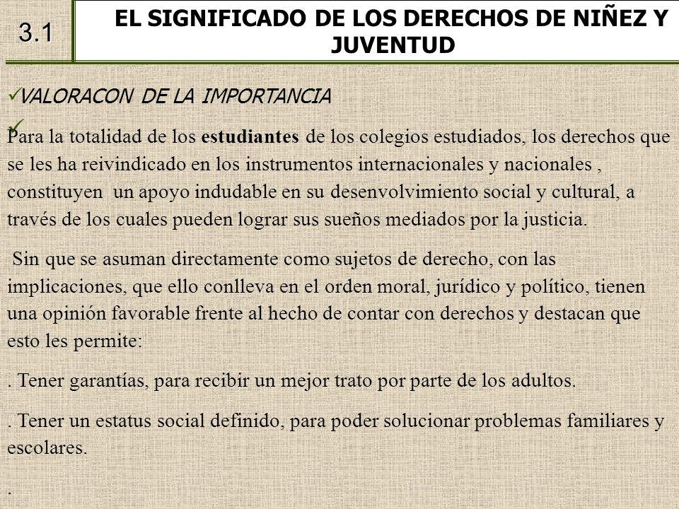 3.1 EL SIGNIFICADO DE LOS DERECHOS DE NIÑEZ Y JUVENTUD