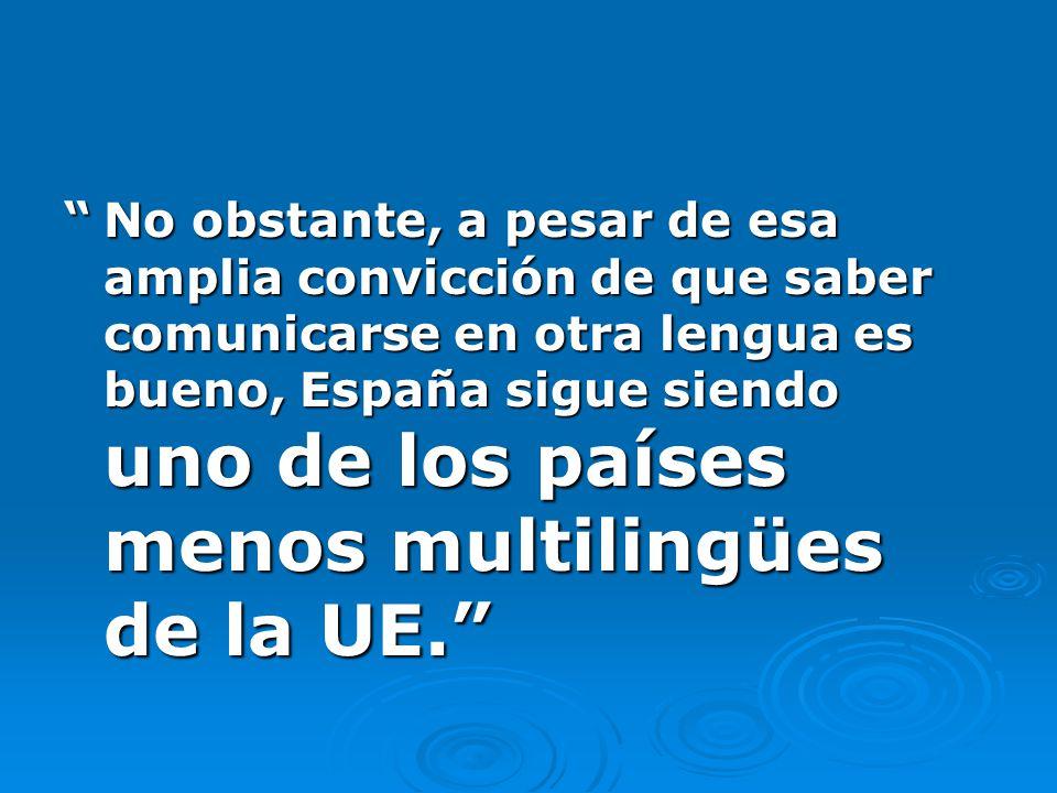 No obstante, a pesar de esa amplia convicción de que saber comunicarse en otra lengua es bueno, España sigue siendo uno de los países menos multilingües de la UE.