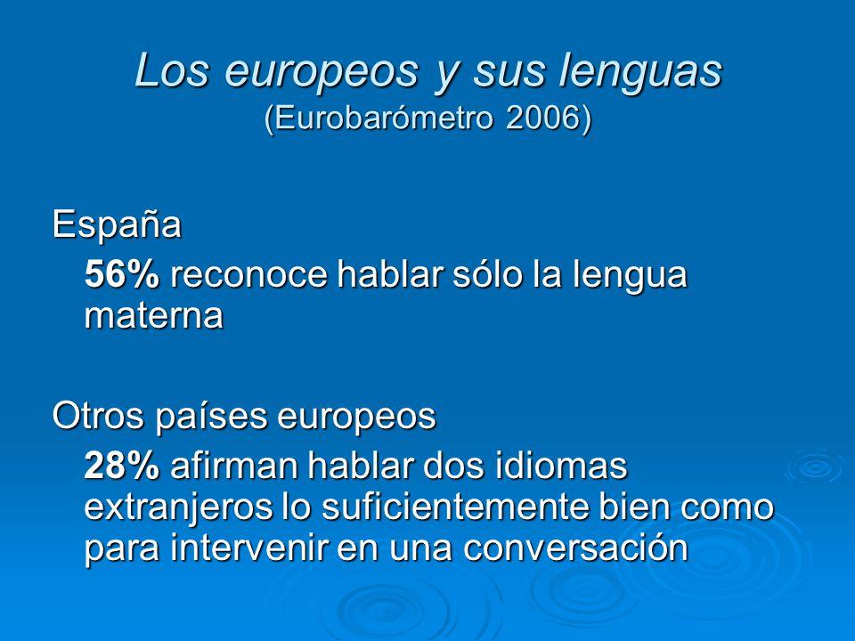 Los europeos y sus lenguas (Eurobarómetro 2006)