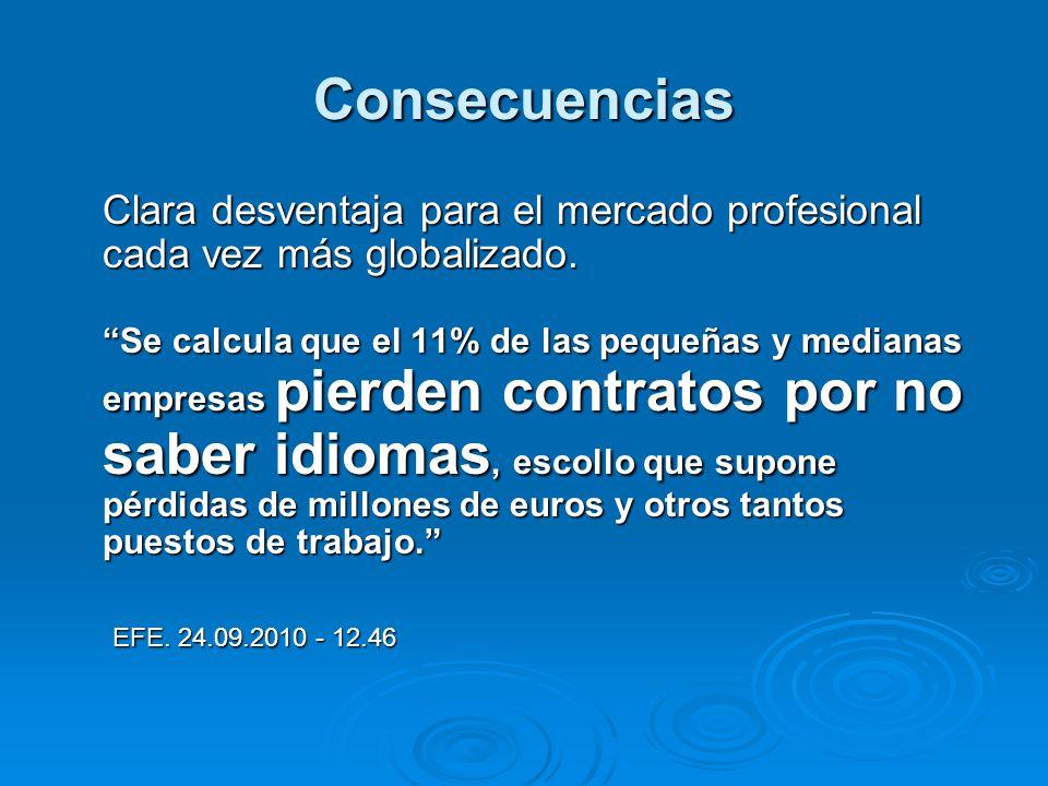 Consecuencias Clara desventaja para el mercado profesional cada vez más globalizado.