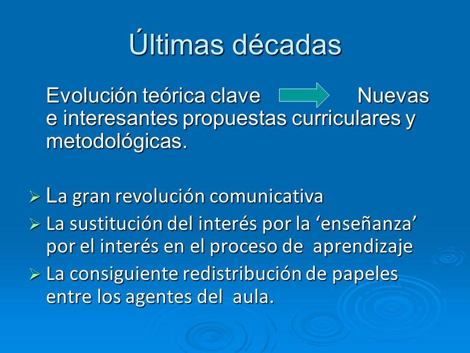 Últimas décadas Evolución teórica clave Nuevas e interesantes propuestas curriculares y metodológicas.