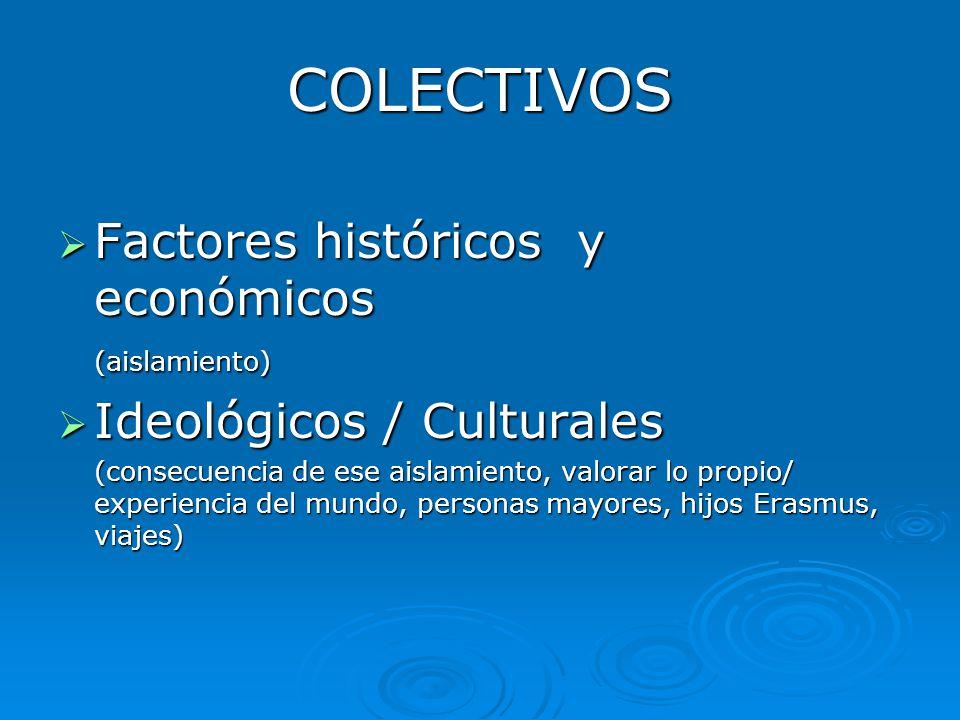 COLECTIVOS Factores históricos y económicos Ideológicos / Culturales
