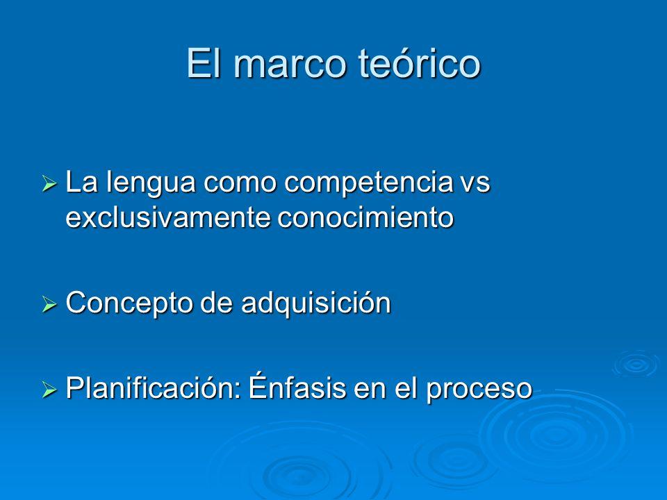 El marco teórico La lengua como competencia vs exclusivamente conocimiento. Concepto de adquisición.