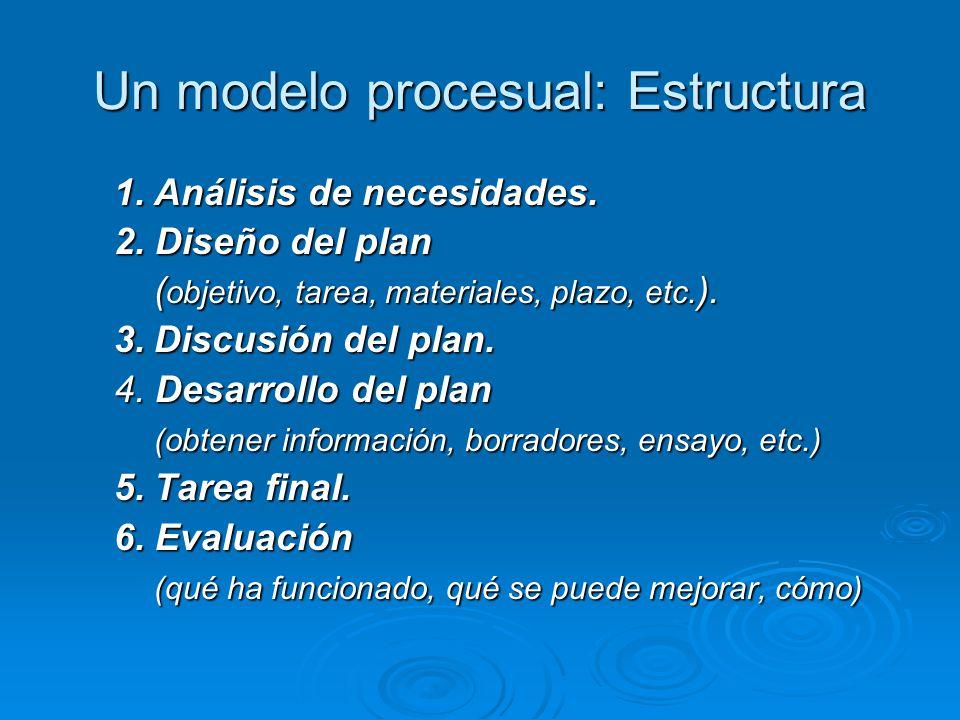 Un modelo procesual: Estructura