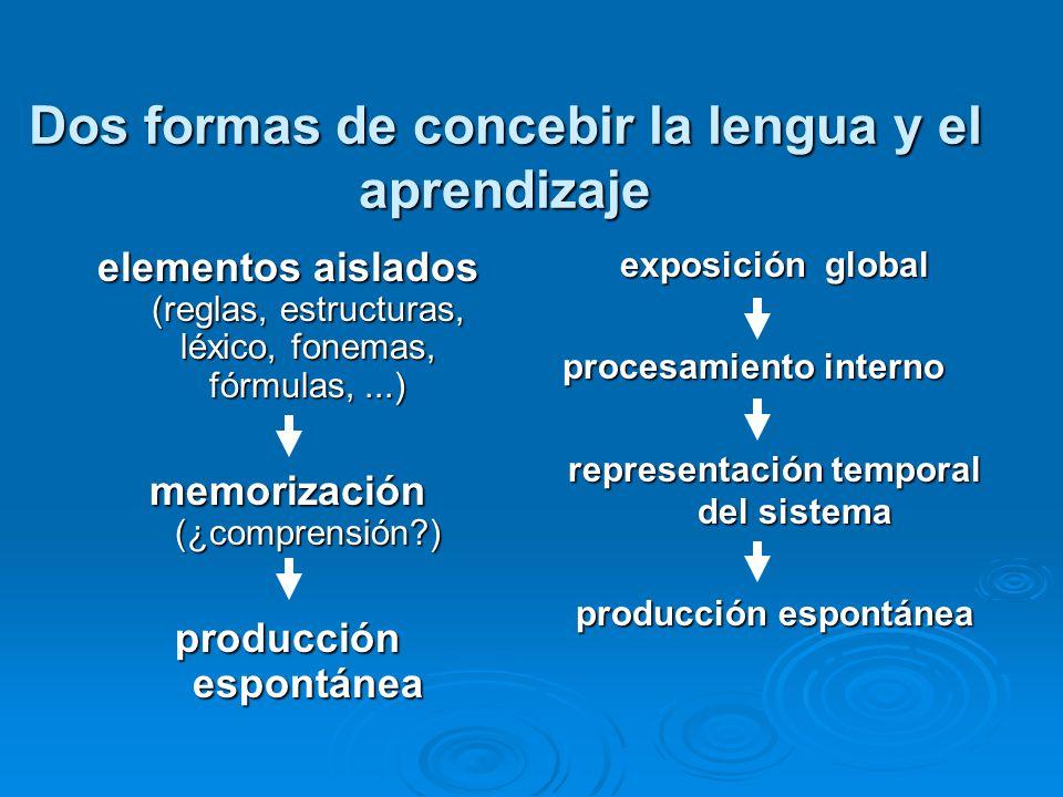 Dos formas de concebir la lengua y el aprendizaje