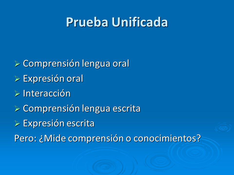 Prueba Unificada Comprensión lengua oral Expresión oral Interacción