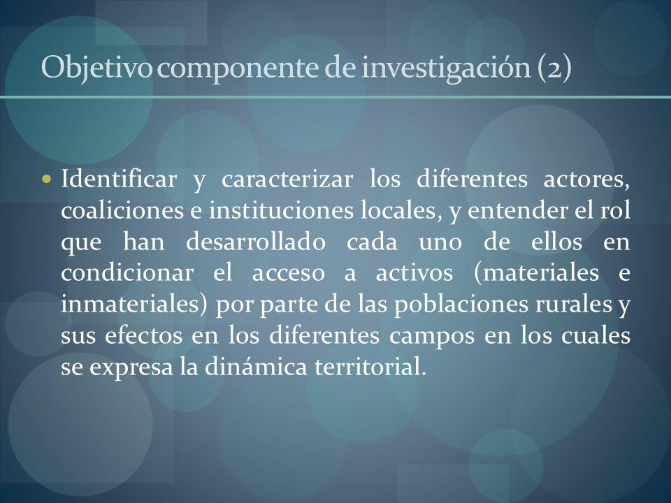 Objetivo componente de investigación (2)