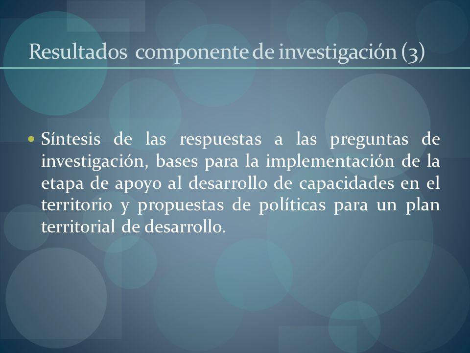 Resultados componente de investigación (3)