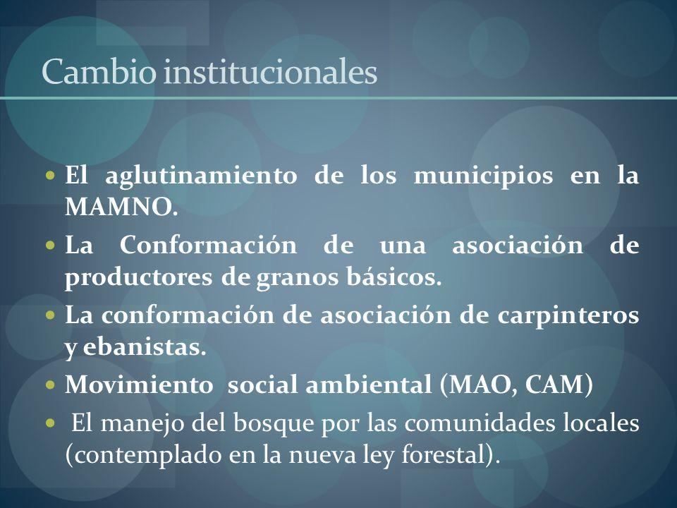 Cambio institucionales