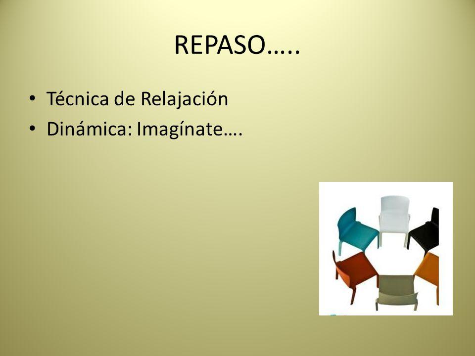 REPASO….. Técnica de Relajación Dinámica: Imagínate….