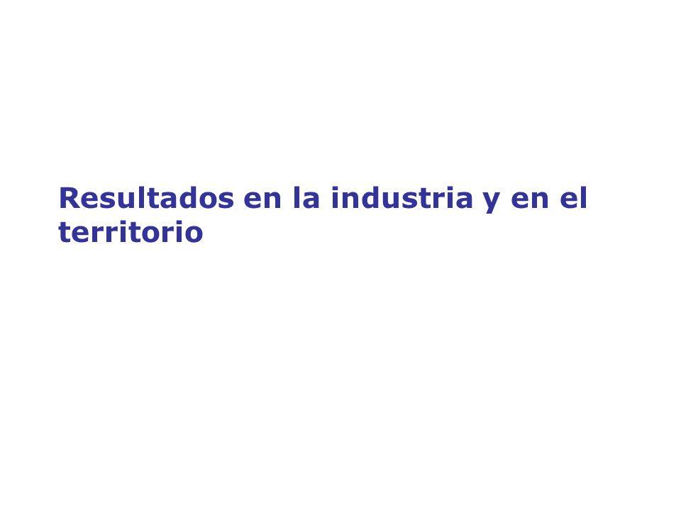 Resultados en la industria y en el territorio