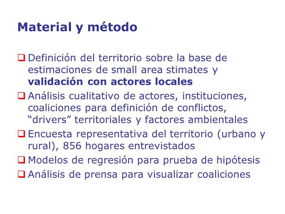 Material y método Definición del territorio sobre la base de estimaciones de small area stimates y validación con actores locales.