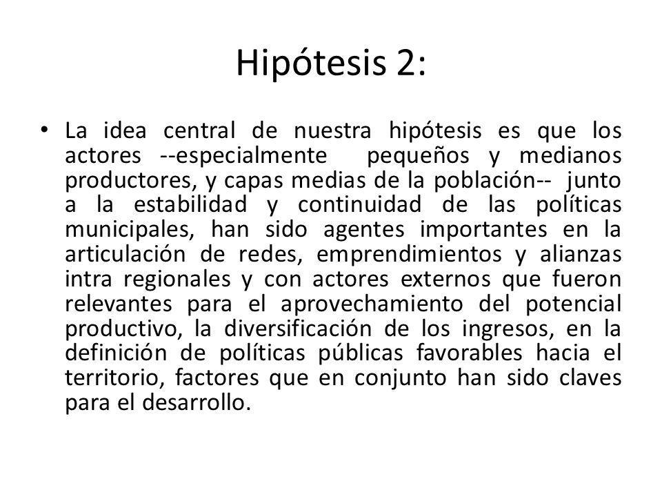 Hipótesis 2: