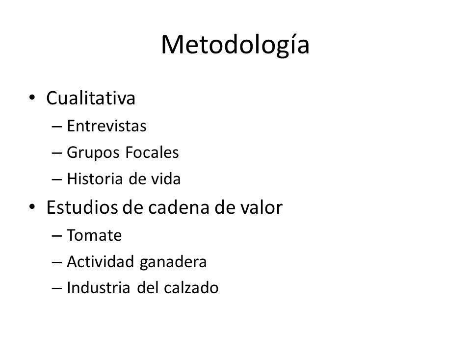 Metodología Cualitativa Estudios de cadena de valor Entrevistas