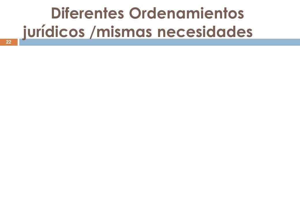 Diferentes Ordenamientos jurídicos /mismas necesidades