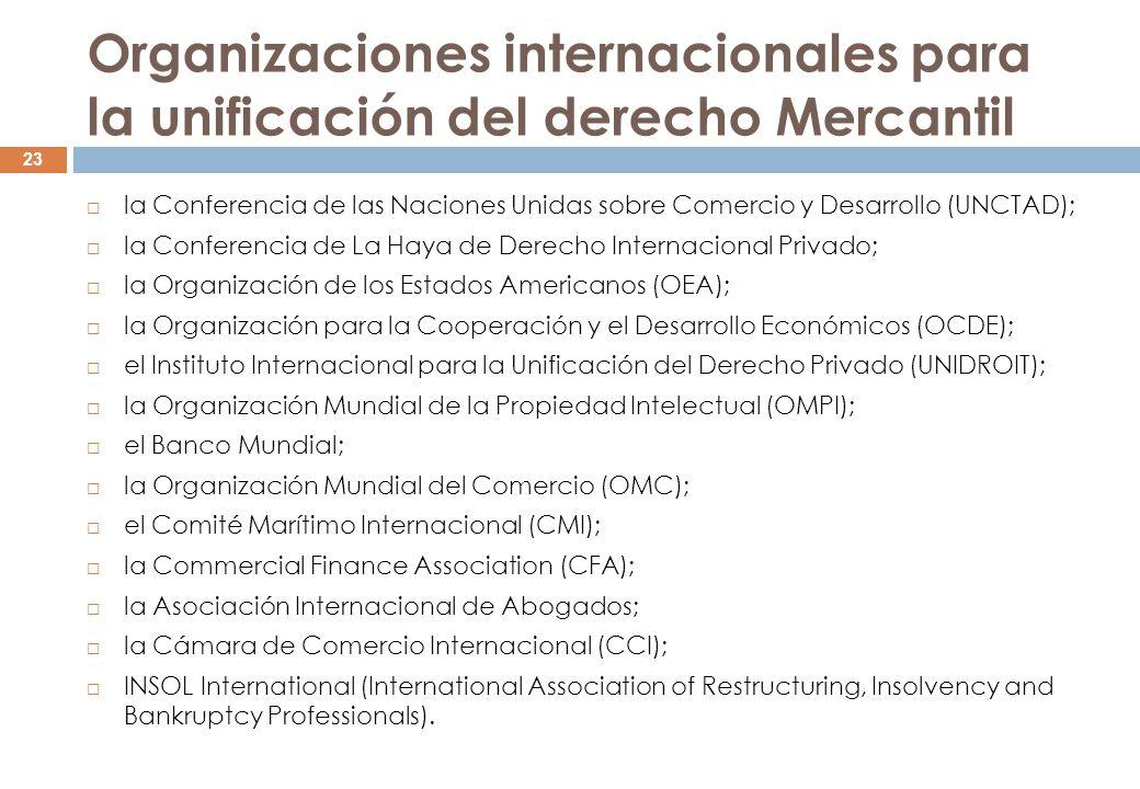 Organizaciones internacionales para la unificación del derecho Mercantil