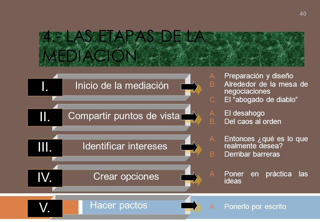 4.- Las etapas de la mediación