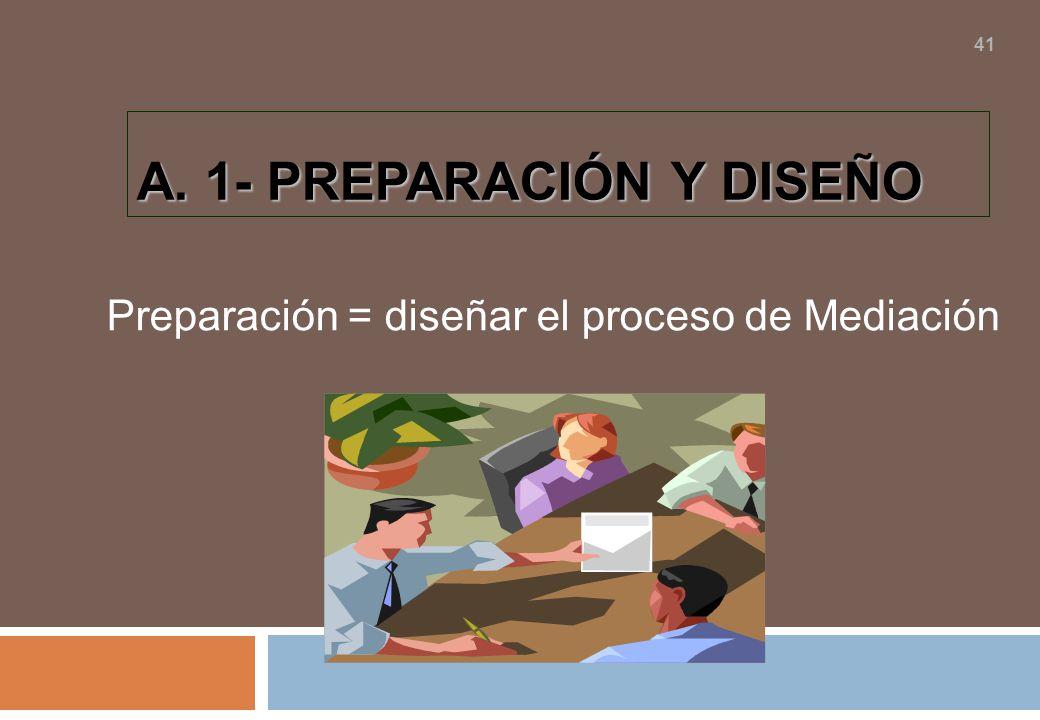 A. 1- Preparación y diseño