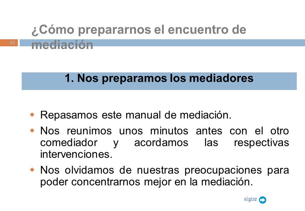 ¿Cómo prepararnos el encuentro de mediación