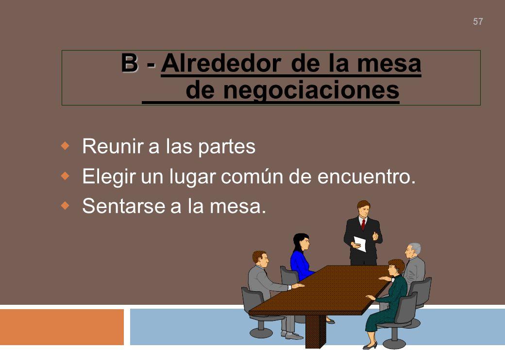 B - Alrededor de la mesa de negociaciones