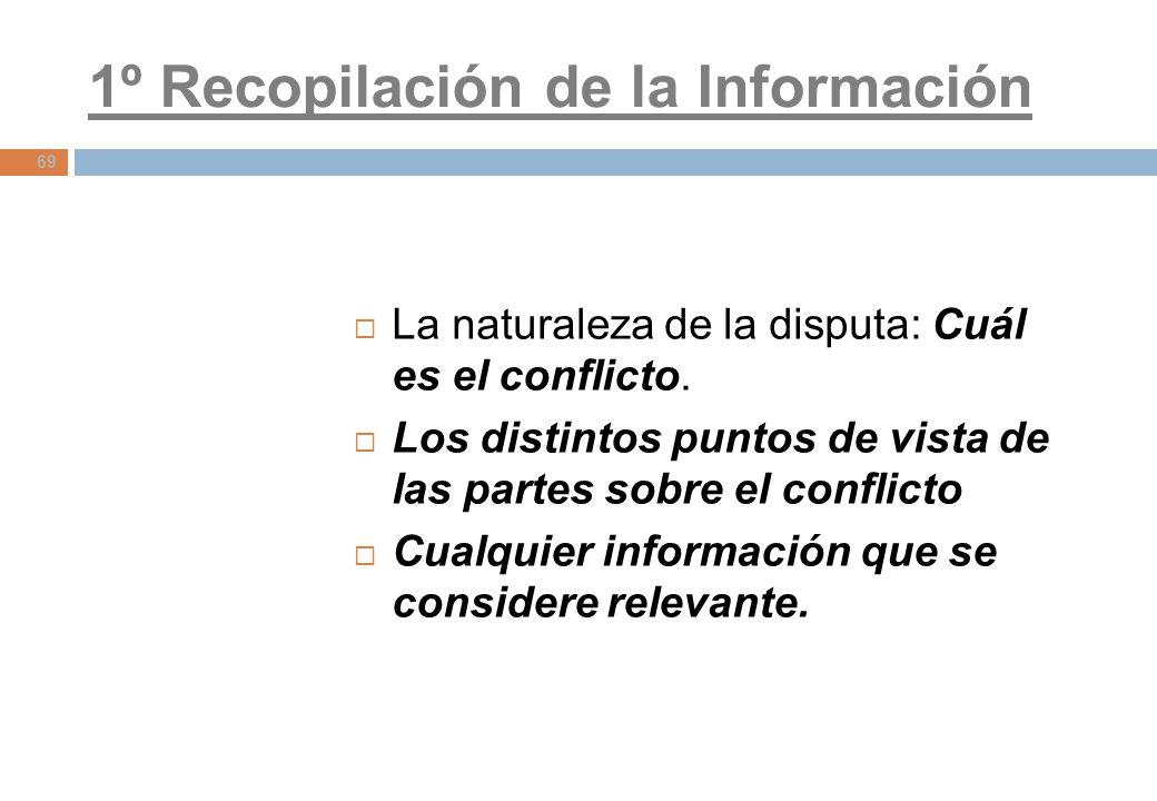1º Recopilación de la Información