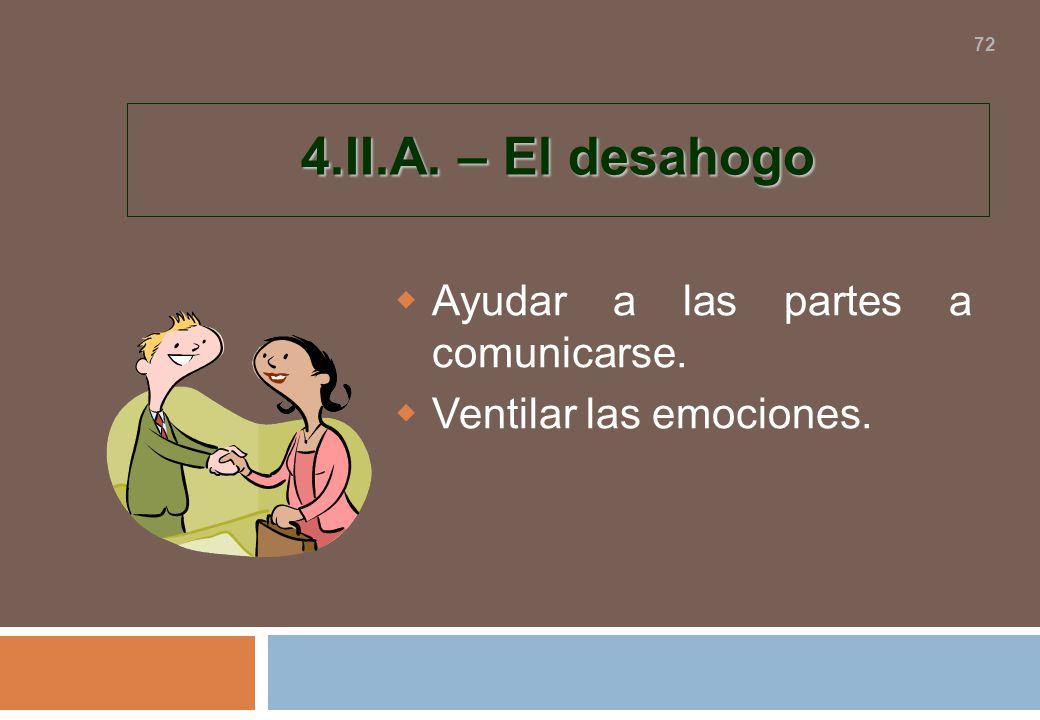 4.II.A. – El desahogo Ayudar a las partes a comunicarse.