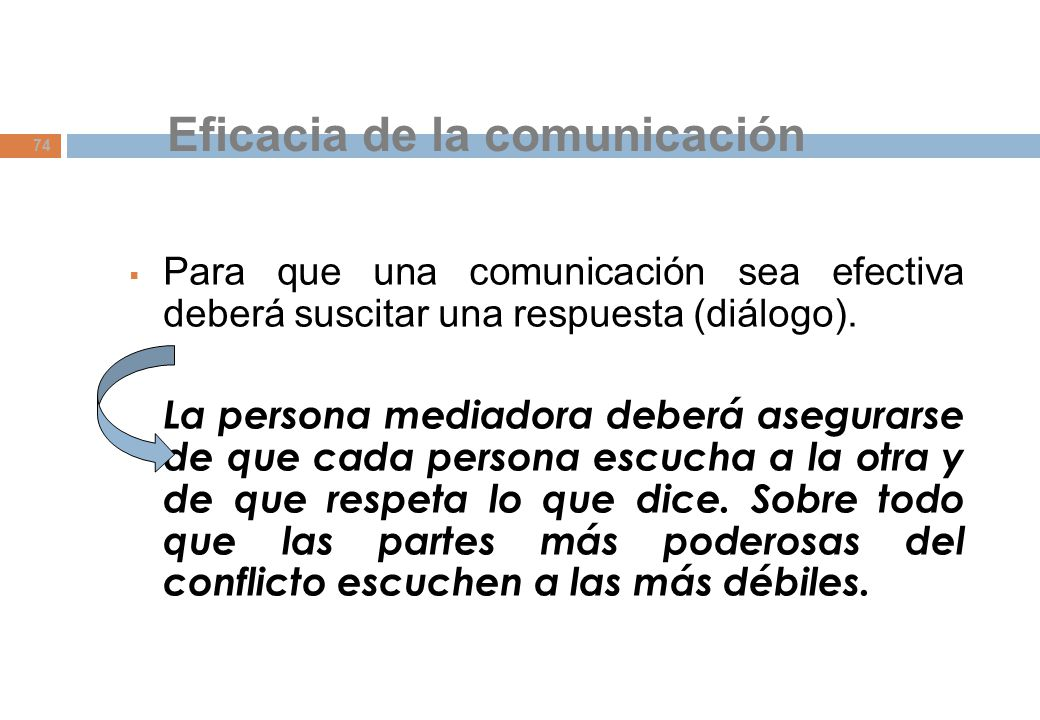 Eficacia de la comunicación