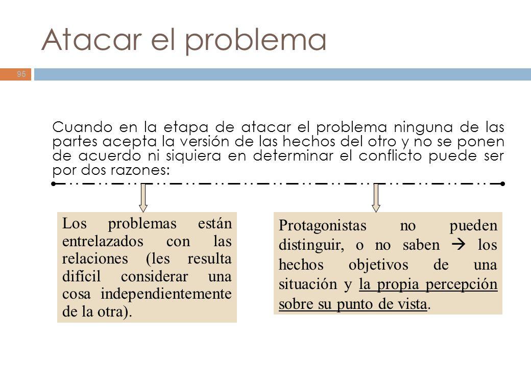 Atacar el problema