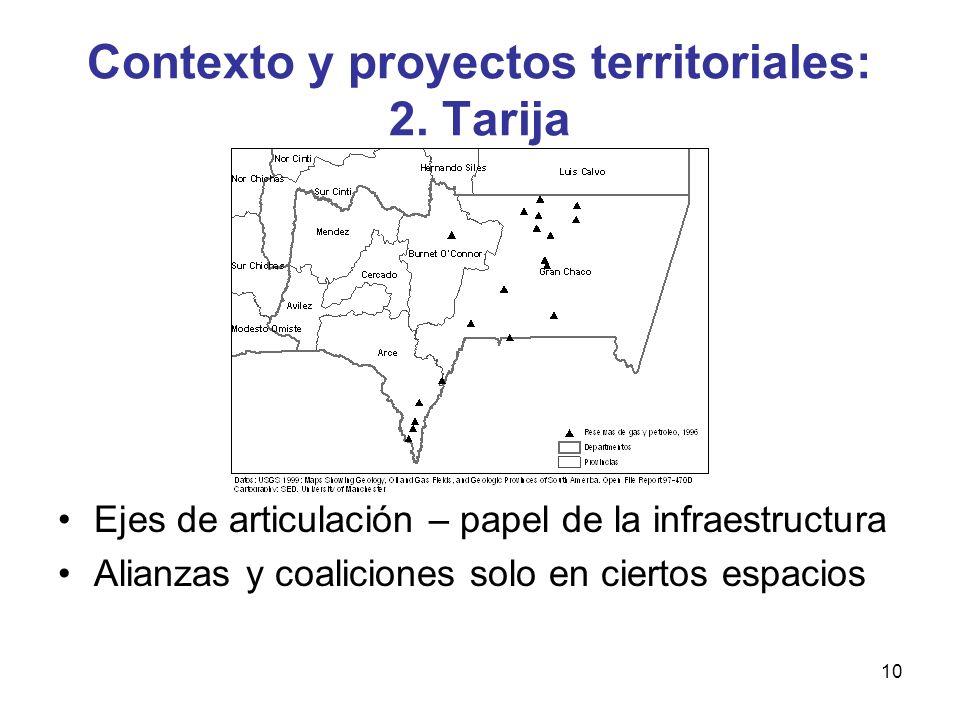 Contexto y proyectos territoriales: 2. Tarija