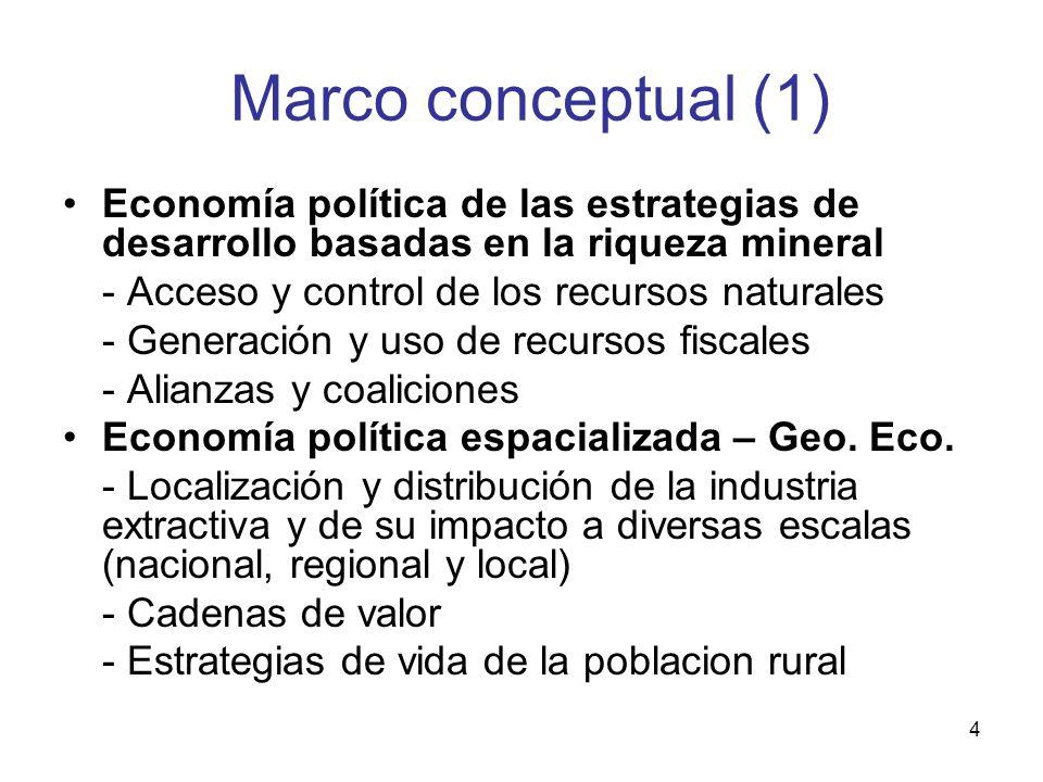 Marco conceptual (1) Economía política de las estrategias de desarrollo basadas en la riqueza mineral.