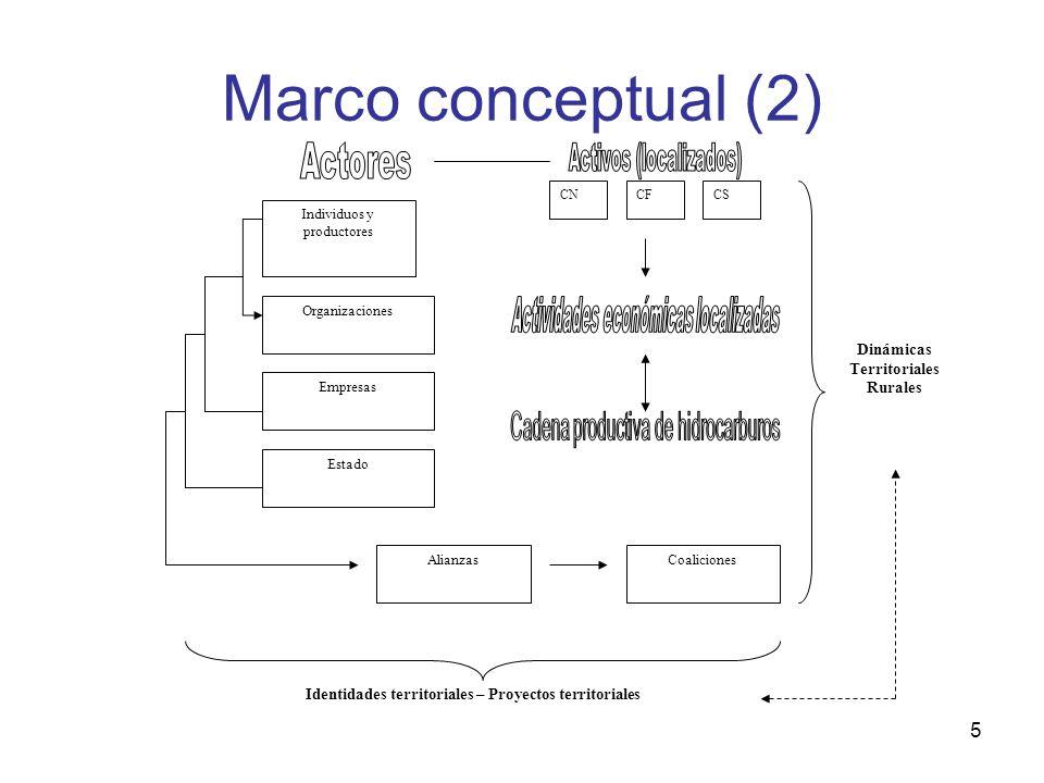 Identidades territoriales – Proyectos territoriales